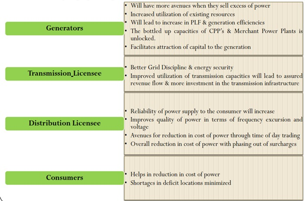energy audit cycle